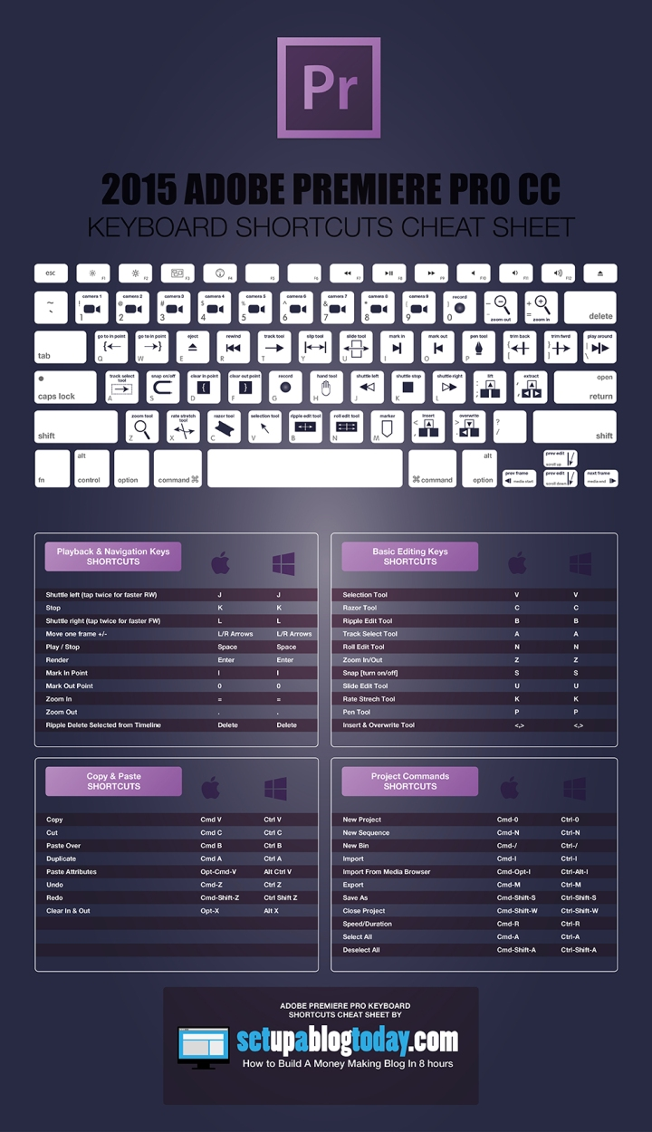 2015-premiere-pro-cheat-sheet-2
